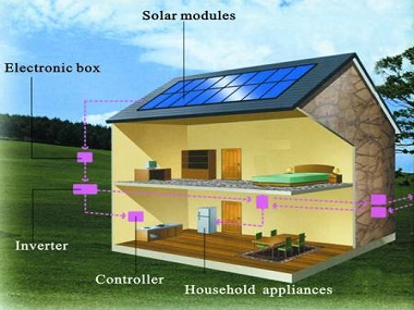 solar power systems diagram
