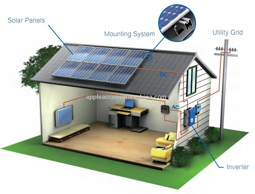 Solar Power System Stand Alone Pv Solar Kit For Home User2