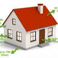 home insulation reviews