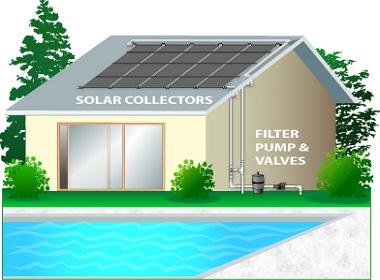 solar pool heating diagram